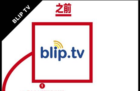 BLIP TV修改之前的LOGO
