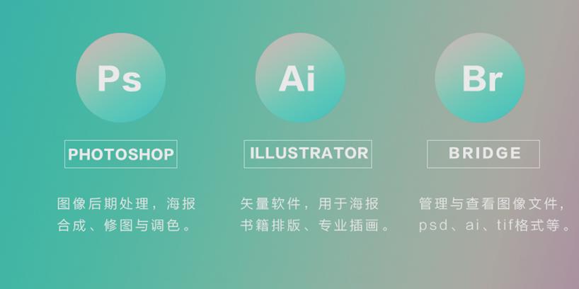 设计师三大必备工具