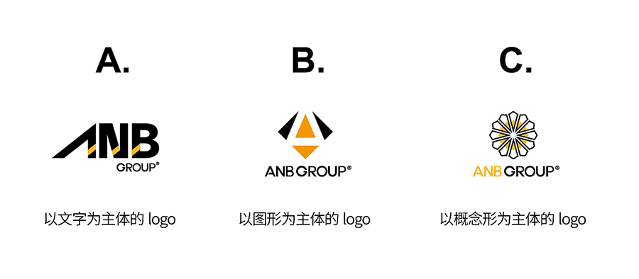ANB集团公司LOGO设计方案