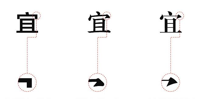 LOGO字型