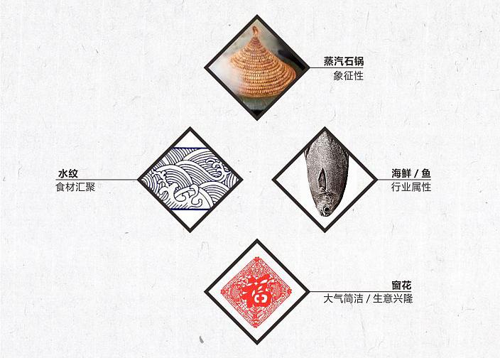 logo设计元素灵感图片