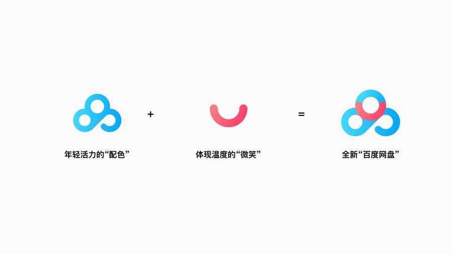 百度网盘logo的设计思路